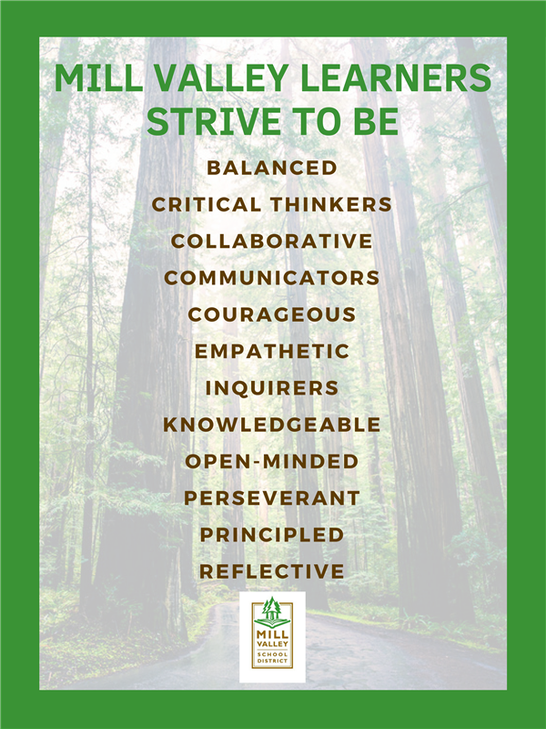 Learner Profile Attributes Listed on a graphic with trees