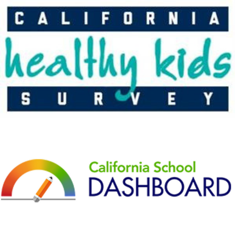 California Schools Dashboard and California Healthy Kids Survey