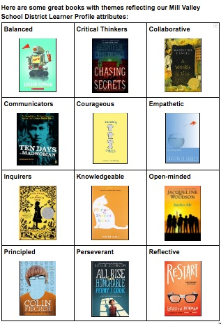 Great Books with themes reflecting MVSD learner profile