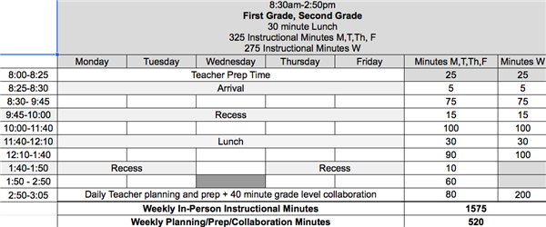 First and Second Grade Schedule