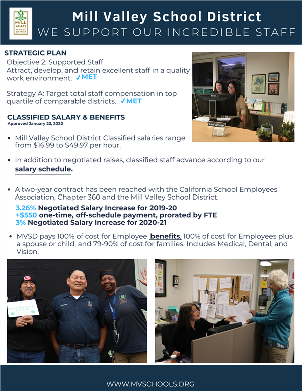 Information on the Supported Staff Strategic Plan Objective and Classified Salary Negotiations as of January 23, 2020