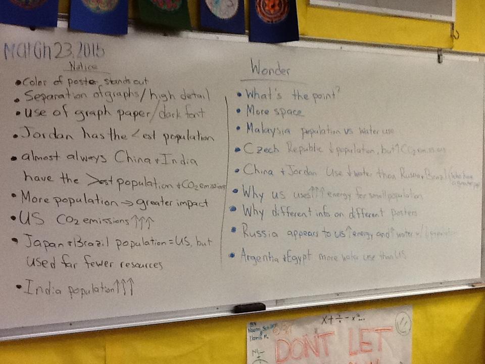 Contoh curriculum vitae bahasa inggris untuk mahasiswa