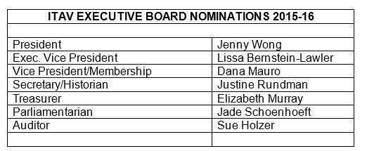 Board Nominatiuons